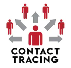 Contact Tracing