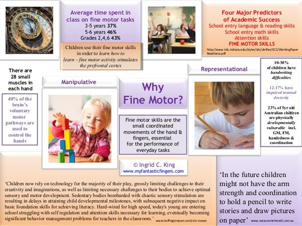 Fine motor skills are important for school success.